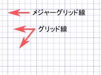 グリッド線(説明)