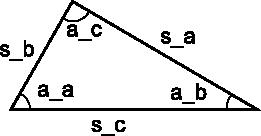 三角形定義