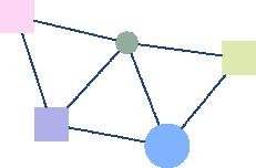 コネクタネットワークのレイアウト(再配置後)