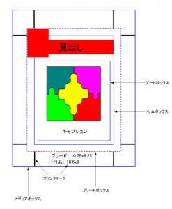 PDFのページ境界
