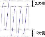 lpe-hatch-magnitude